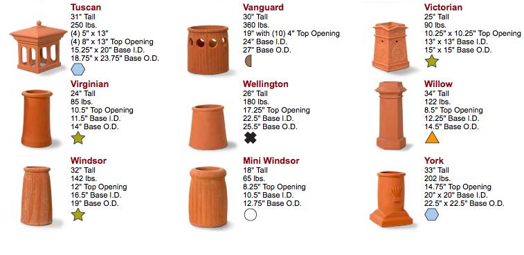 Chimney Pot Styles-2