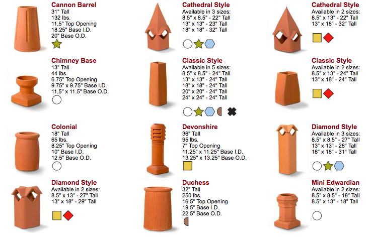 Chimney Pot Styles-4