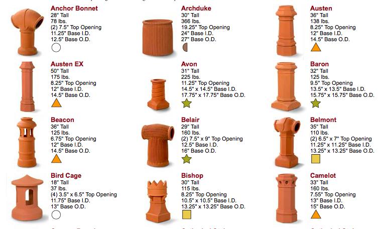 Chimney Pot Styles-5