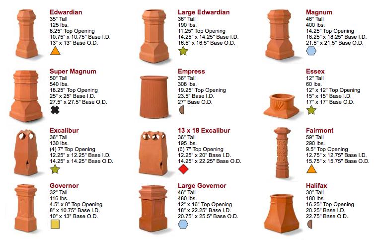 Chimney Pot Styles-6