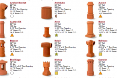 Chimney Pot Styles-5